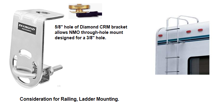 COMPACtenna Installation NMO Bracket Mount for Railing, Ladder