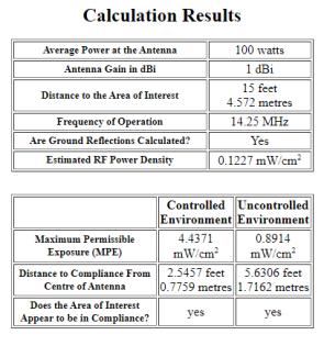 COMPACtenna SAR Calculation Example