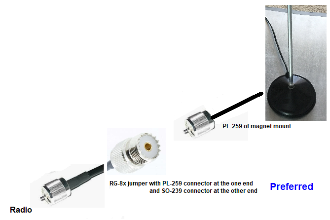 COMPACtenna HF 20&46in Antennas Coaxial Jumper with SO-239 at one end Photo