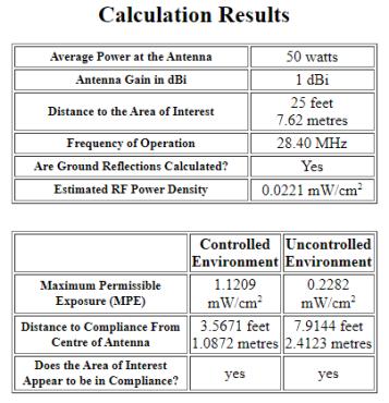 COMPACtenna SAR Calculation Example 7.4.20