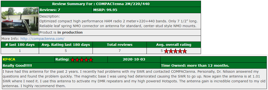 COMPACtenna REVIEW 2M-220-440 on eHam.net - Digital Communications, DMR Radio