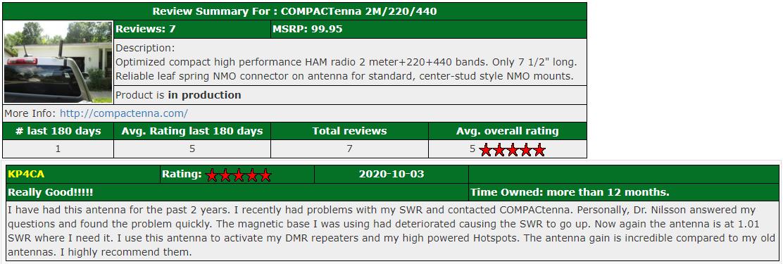 COMPACtenna REVIEW 2M-220-440 on eHam.net - Digital Communications, DMR Radio