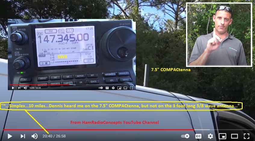 COMPACtenna YouTube HamRadioConcepts model 2M-440 Performance & SWR
