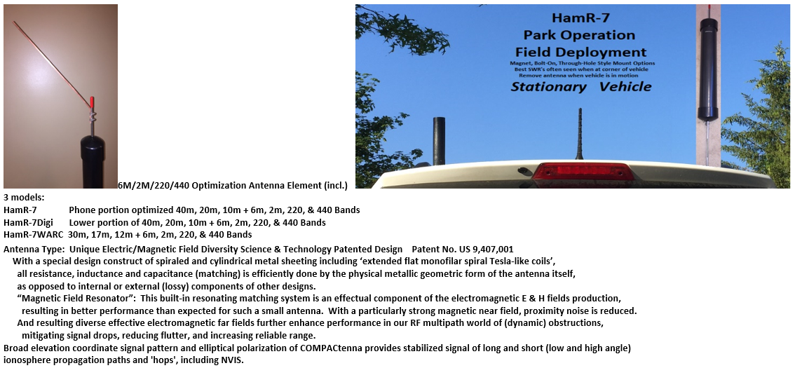 COMPACtenna Data Sheet HamR-7 SERIES 8.22.21 MID